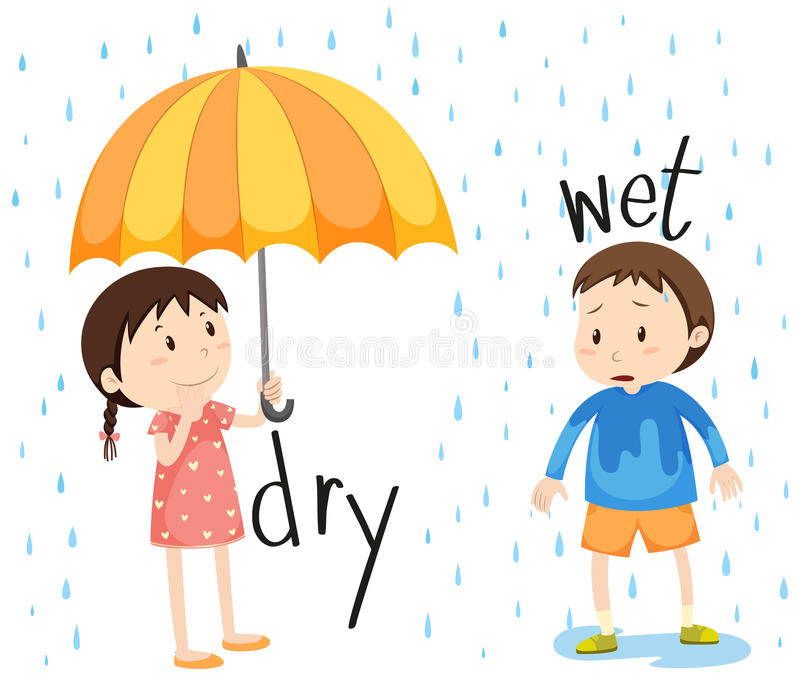 Opposite przymiotnik suchy i mokry ilustracji
