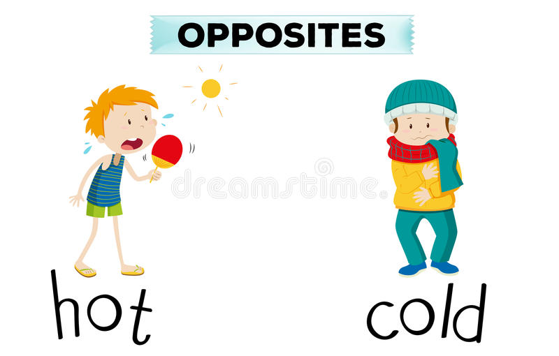 Opposite words for hot and cold. Illustration royalty free illustration