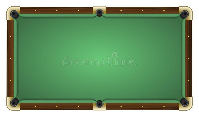 Opróżnia zielonego basenu stół royalty ilustracja