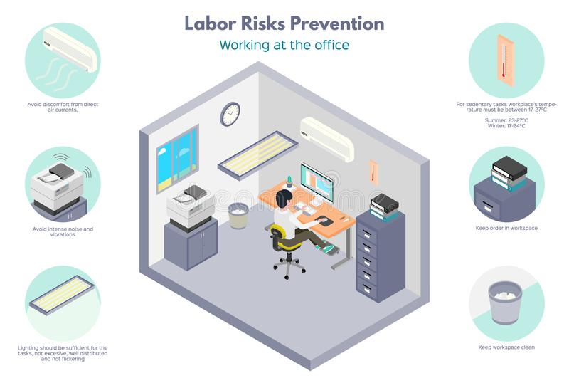 Optimal work environment conditions in the office. Labor Risk recommendations. Office works. Optimal work environment conditions in the office. Isometric royalty free illustration