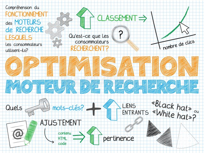 OPTIMISATION MOTEUR DE RECHERCHE skissar det franska språket anmärkningar vektor illustrationer