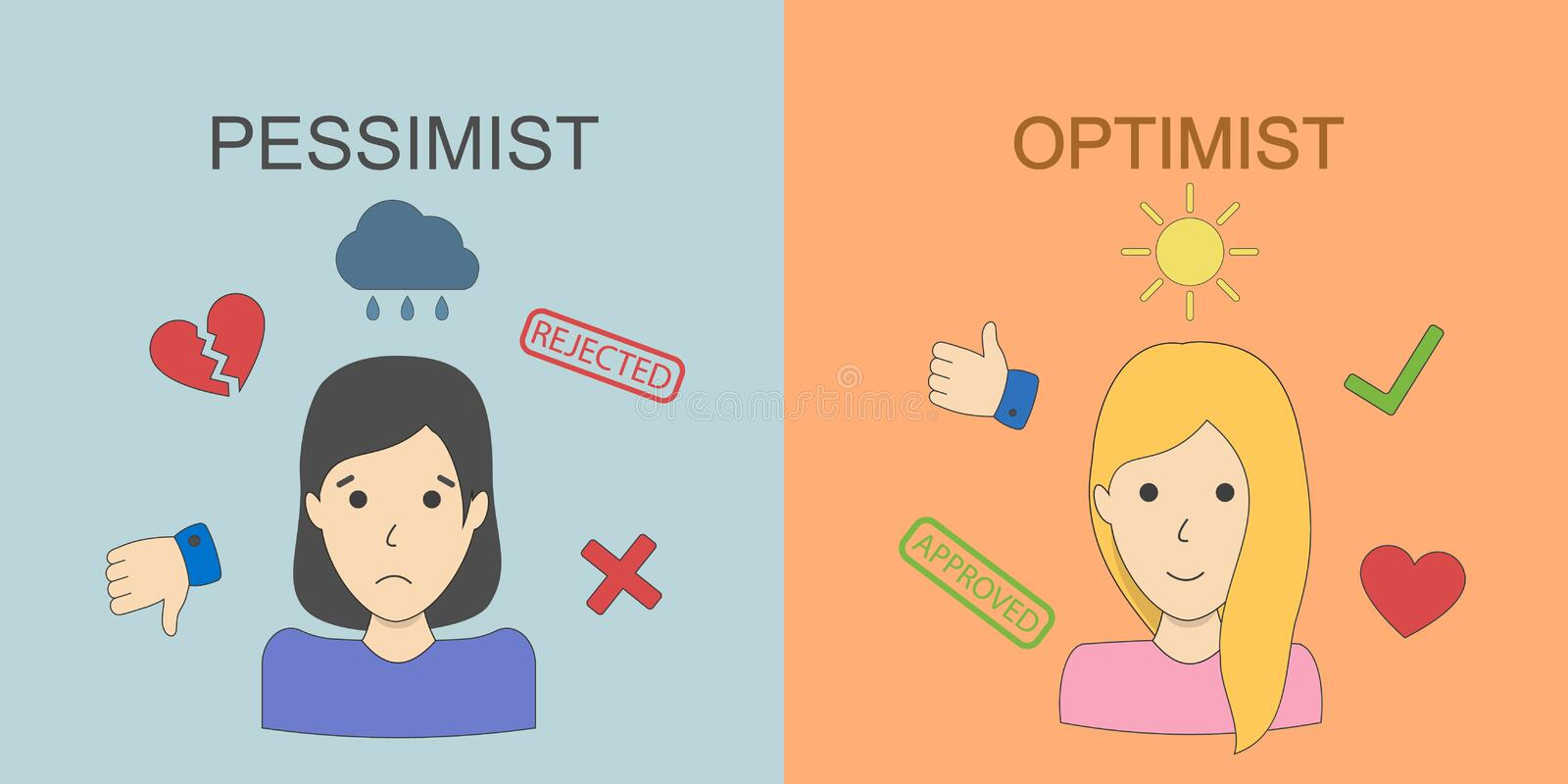 Difference optimistic pessimistic and what the is between Difference Between