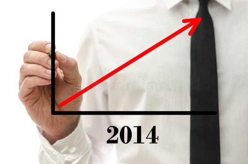 Optimistisk finansiell prognos för året 2014 arkivfoton