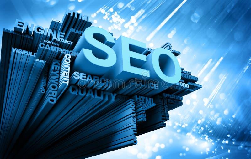 Optimização do Search Engine