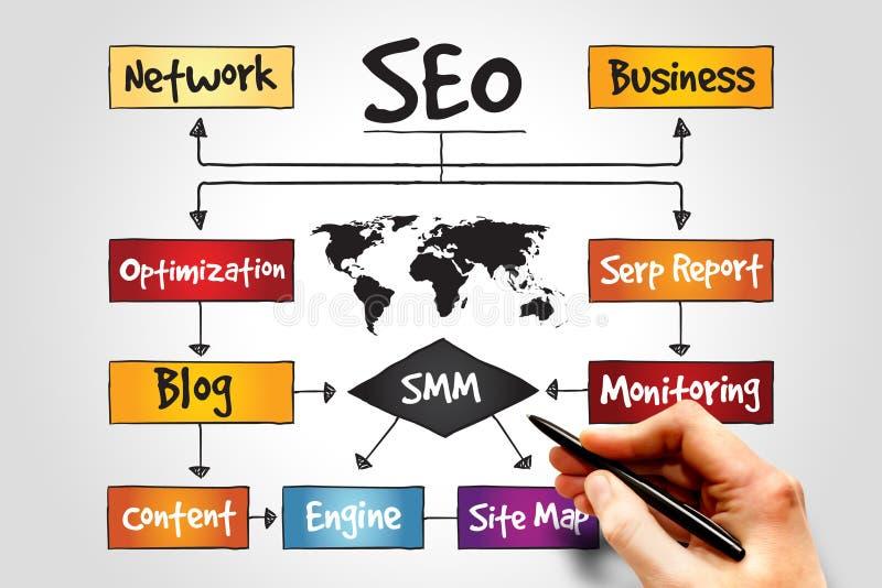 Optimização do Search Engine foto de stock royalty free