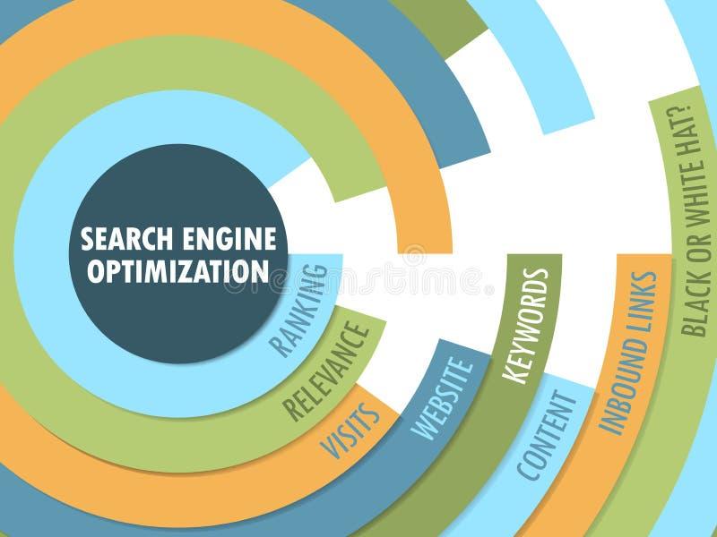 OPTIMIZAÇÃO SEO Radial Format Tag Cloud do SEARCH ENGINE ilustração stock
