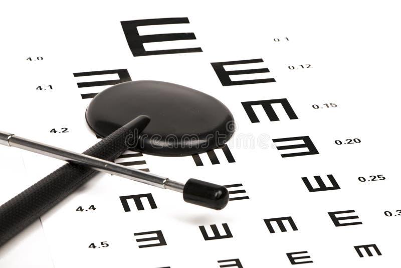 Optometrikerdiagramm mit der Anzeige der Stange lizenzfreie stockfotos