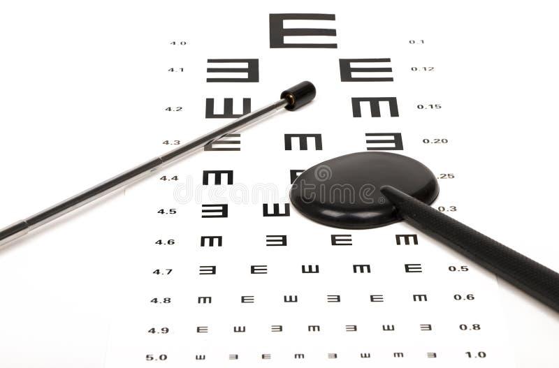 Optometrikerdiagramm mit der Anzeige der Stange lizenzfreie stockbilder