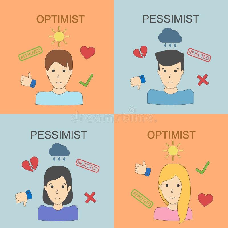Optymista i pesymista ilustracji