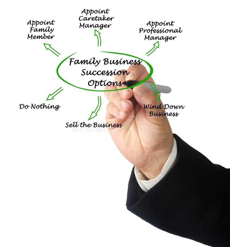Opzioni di successione dell'affare di famiglia fotografia stock libera da diritti