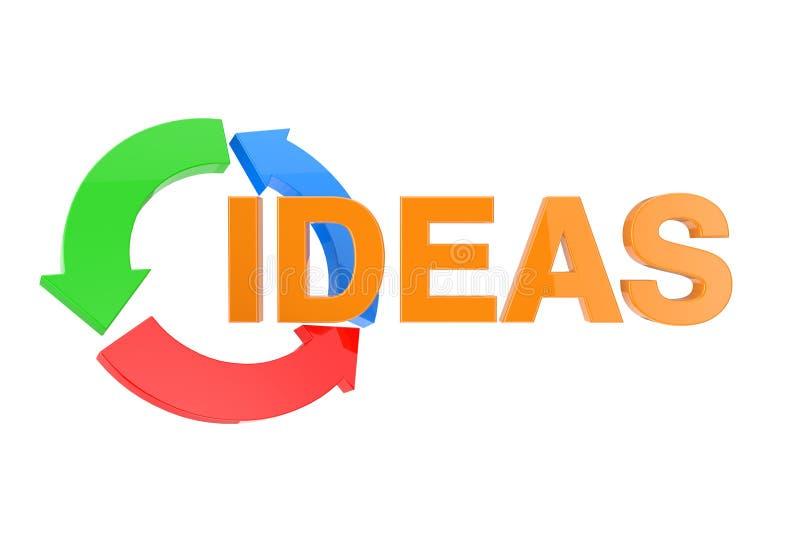 Orange idéer undertecknar med begreppsmässiga pilar för färgaffären framförande 3d vektor illustrationer