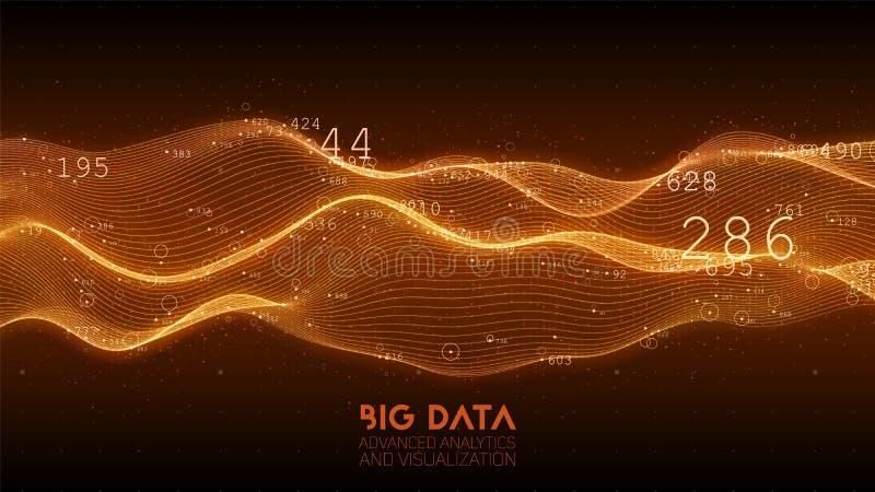 Orange vågvisualization för stora data Futuristiskt infographic Estetisk design för information Visuell datakomplexitet royaltyfri illustrationer
