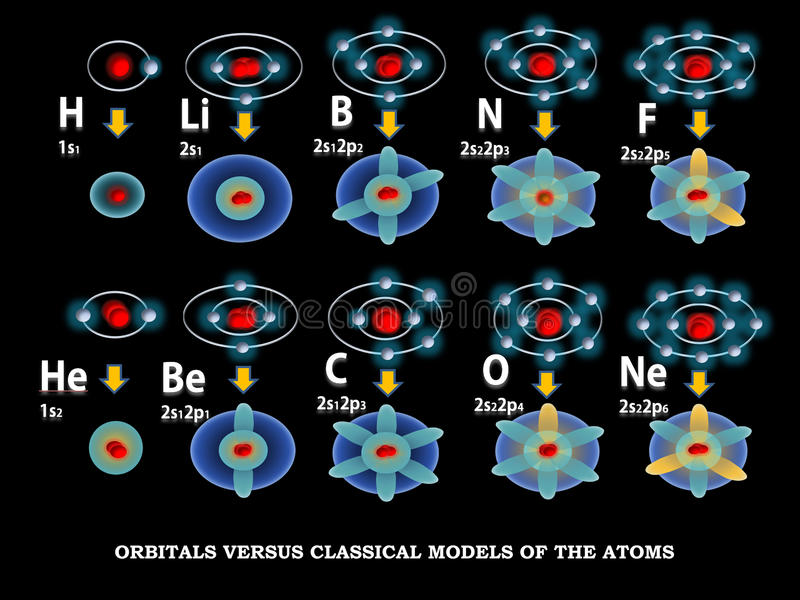 Orbilal modellerar av atomsna stock illustrationer