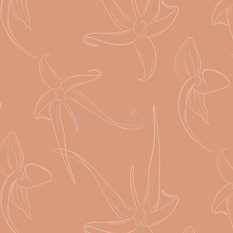 Orchideebloemen op beige backgronddecoratie Het pastelkleurgebladerte nam goud bloost achtergrond toe Elegante in druk met botani stock illustratie