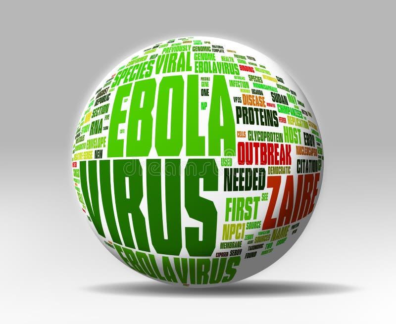 Ord för collage för Ebola virus stock illustrationer