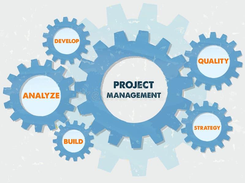 Ord för projektledning och affärsidéi grunge sänker des stock illustrationer