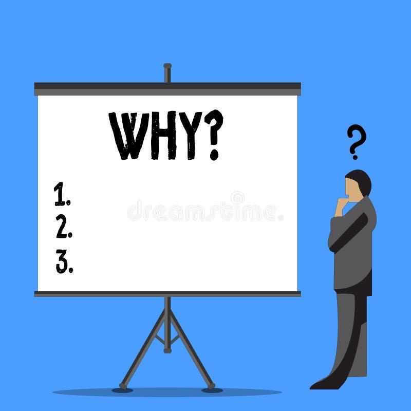 Ord som skriver text Whyquestion Affärsidéen för att fråga för specifika svar av något förhör frågar vektor illustrationer