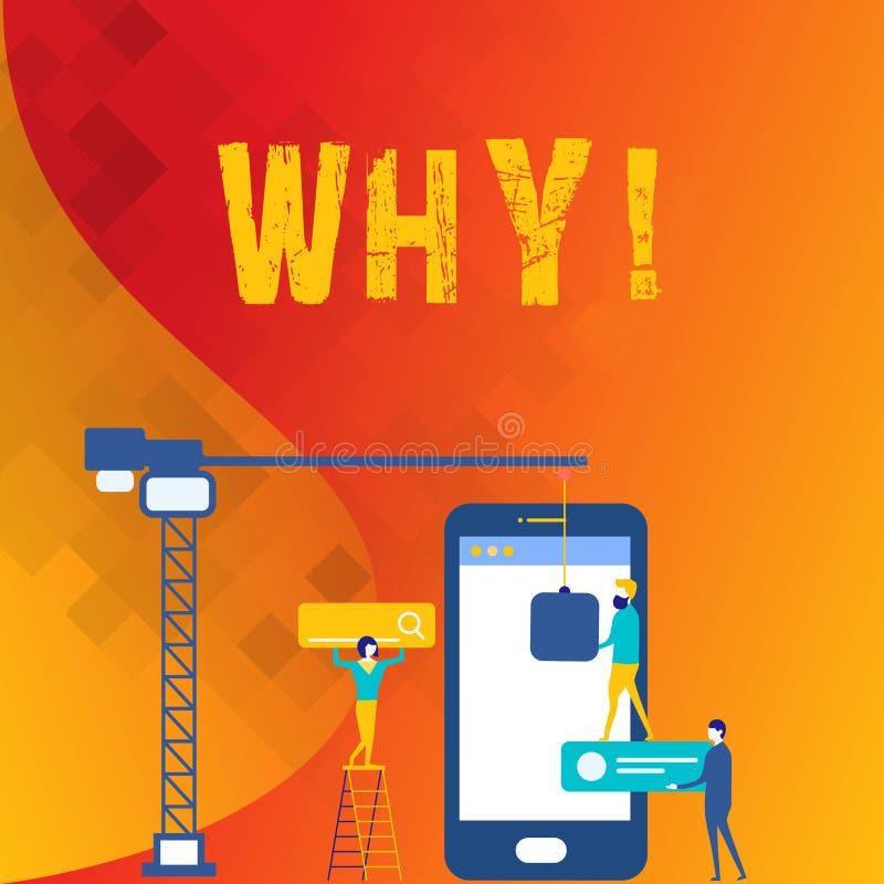 Ord som skriver text Whyquestion Affärsidéen för att fråga för specifika svar av något förhör frågar personalen royaltyfri illustrationer