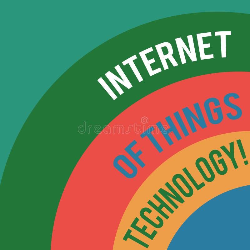 Ord som skriver textinternet av sakerteknologi Affärsidéen för DEN moderna teknologier knyter kontakt direktanslutet den i lager  royaltyfri illustrationer