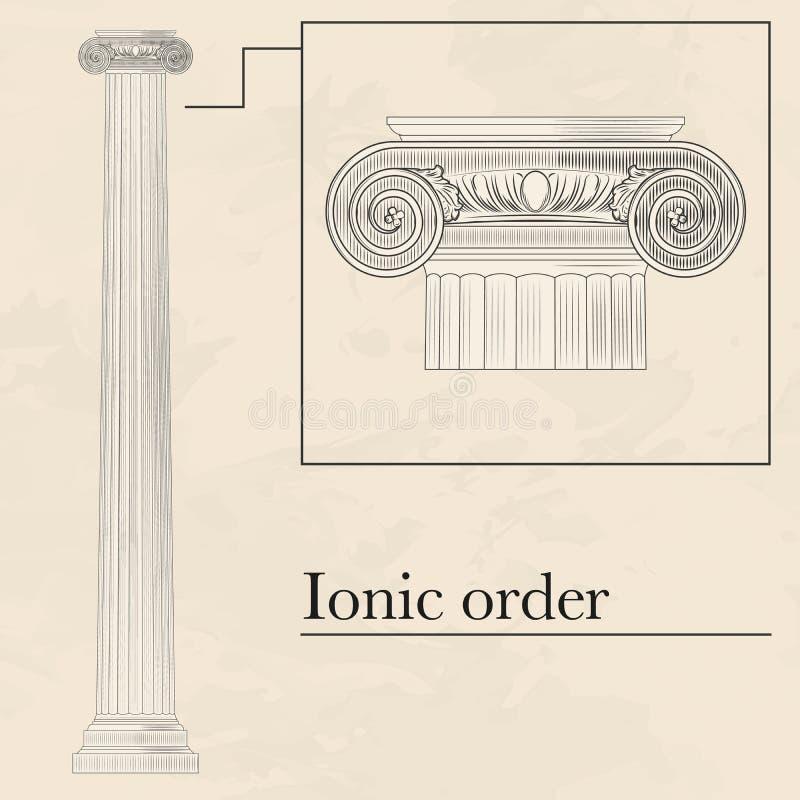 Ordem helênica iônica ilustração do vetor