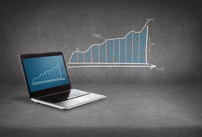 Ordenador portátil con el gráfico en la pantalla imágenes de archivo libres de regalías