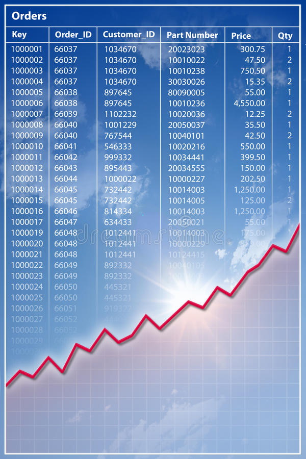 Order records with red revenue trend line