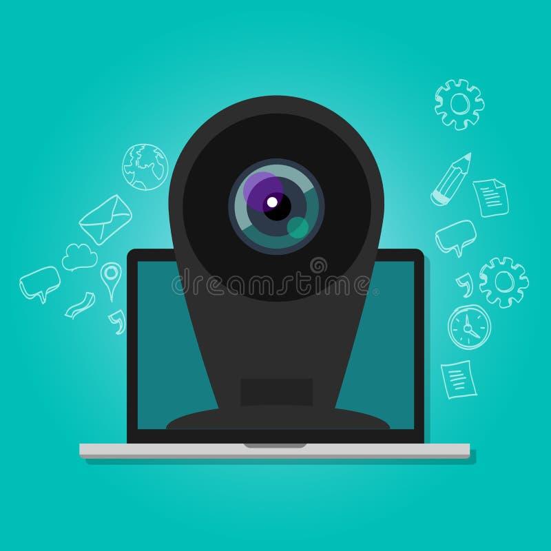 Ordinateur portable en ligne d'Internet de surveillance de sécurité de webcam d'appareil-photo illustration stock