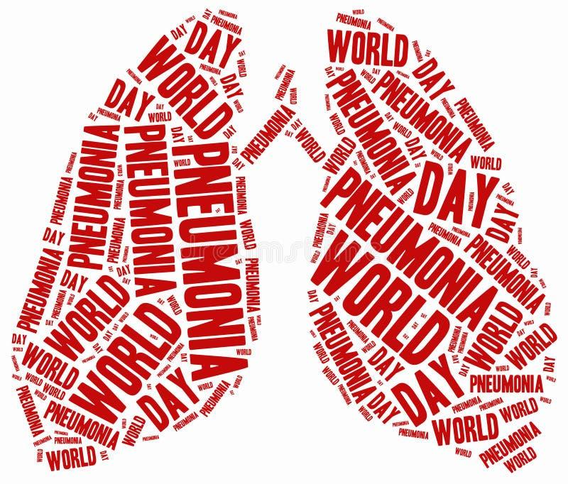 Ordmolnillustration släkt lunginflammation stock illustrationer