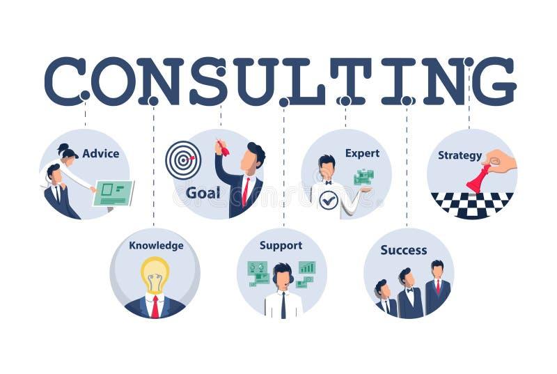 Ordynacyjny pojęcie projekt dla biznesu, planowania, strategii, etc ilustracji