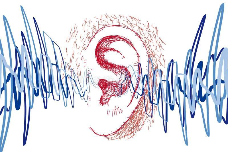 Orecchio ed onde sonore illustrazione di stock