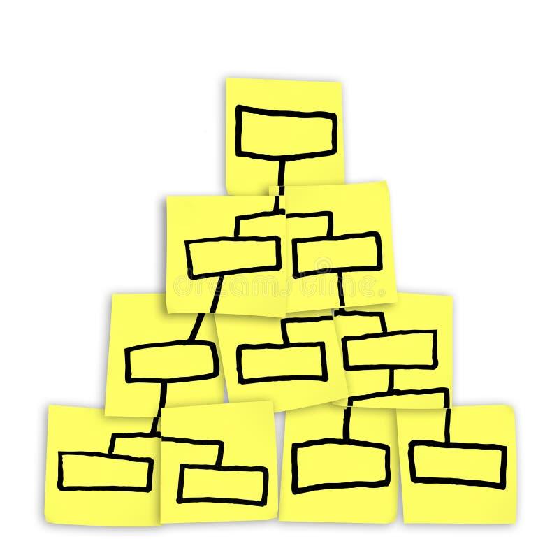 Org Diagramm-Pyramide-Diagramm gezeichnet auf klebrige Anmerkungen lizenzfreie abbildung