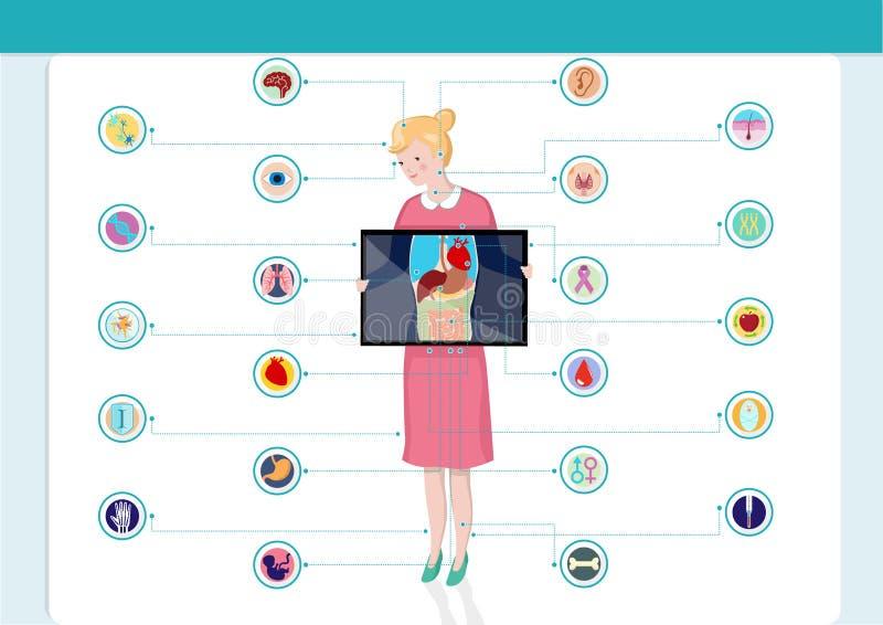 Organes de médecine infographic Rayon X de femme illustration stock