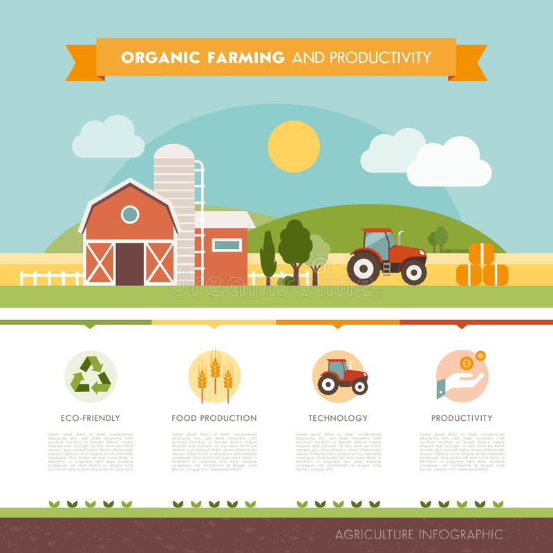 Organic farming. And industrial food production infographic with icons and text, country landscape with farm, fields and tractor royalty free illustration