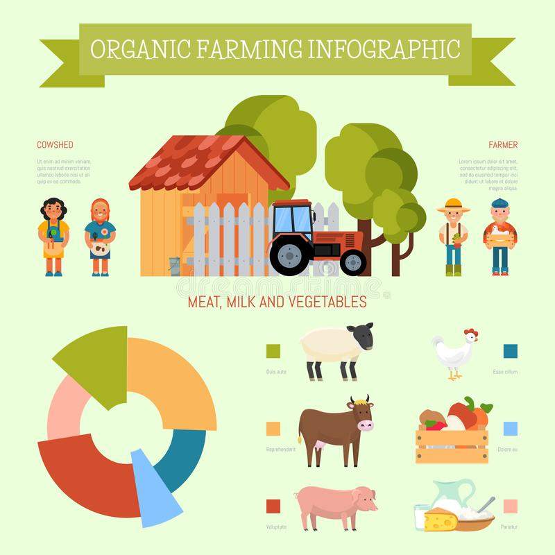 Organic farming infographic banner, poster vector illustration. Cartoon farmers and cowsheds with garden equipment and. Vegetables. Stall and tractor. Farming royalty free illustration