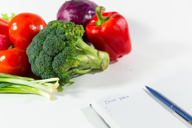 Fat burning alkaline foods
