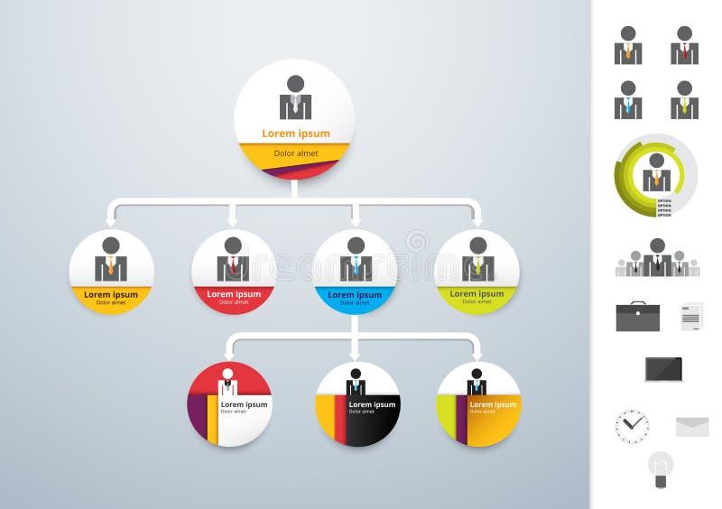 Organigram Collectieve relatiegrafiek ORG-boom Vectorvoorraad stock illustratie