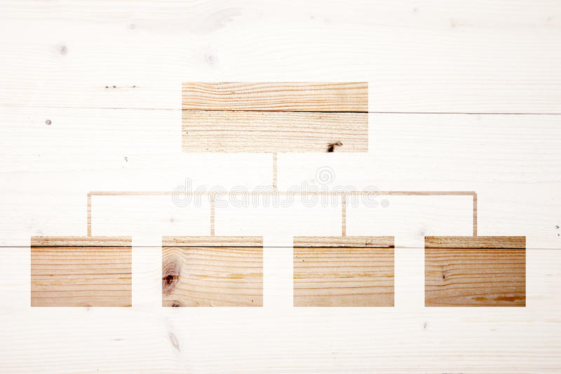 Organigram on wooden background. Organigram on white wooden background stock photos