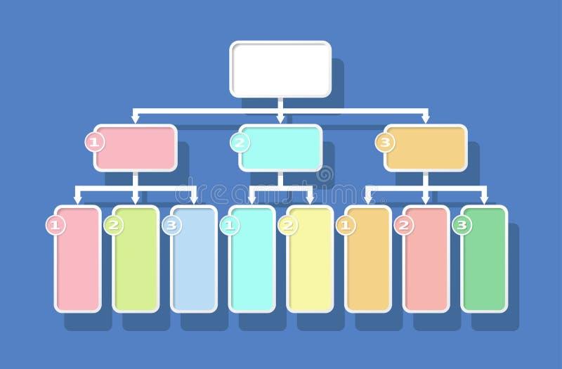 Organigrama. ilustración del vector