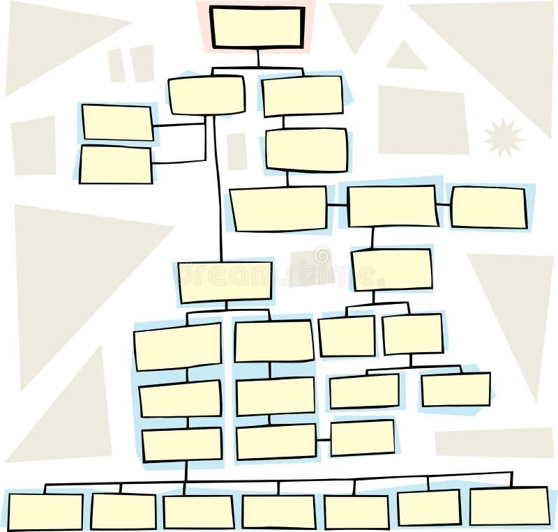 Organigrama complejo ilustración del vector