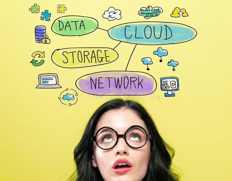 Organigrama computacional de la nube con la mujer joven fotos de archivo