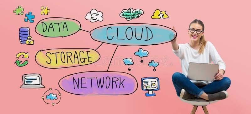 Organigrama computacional de la nube con la mujer joven fotografía de archivo libre de regalías