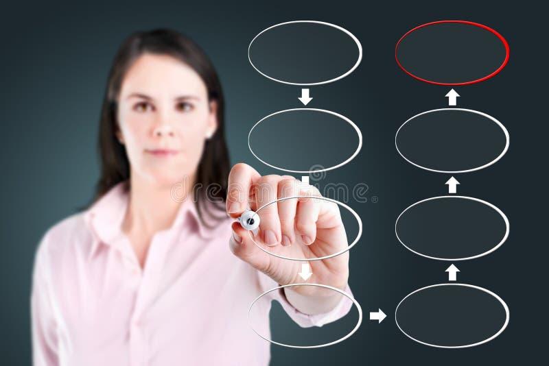 Organigrama de la estrategia del dibujo de la mujer de negocios. imagen de archivo libre de regalías