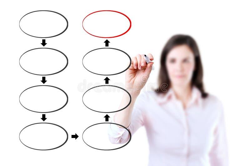 Organigrama de la estrategia del dibujo de la mujer de negocios. imagen de archivo