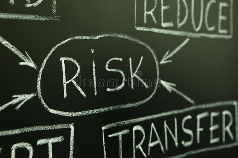 Organigrama de la gestión de riesgos en una pizarra fotos de archivo libres de regalías