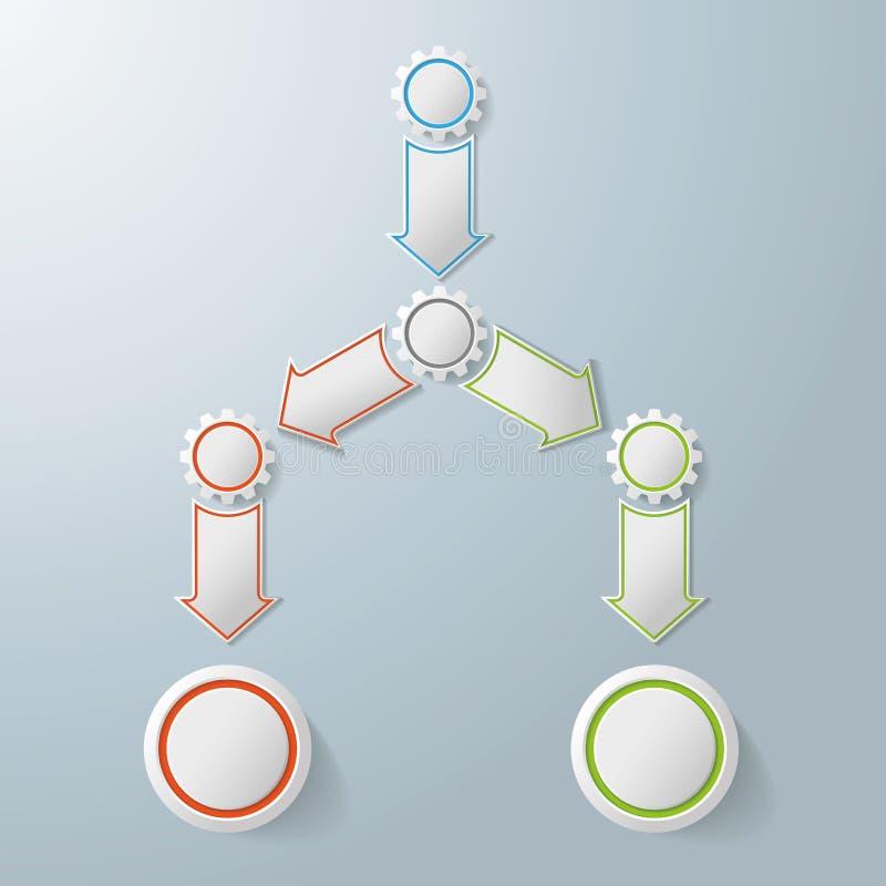 Organigrama de los engranajes stock de ilustración