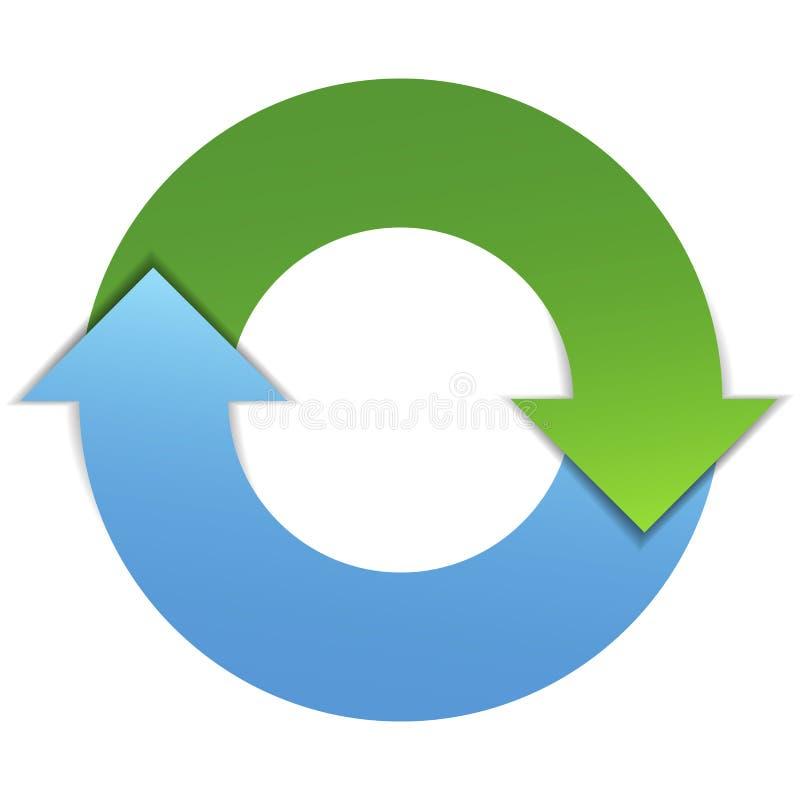 Organigrama del ciclo de negocio de las flechas stock de ilustración