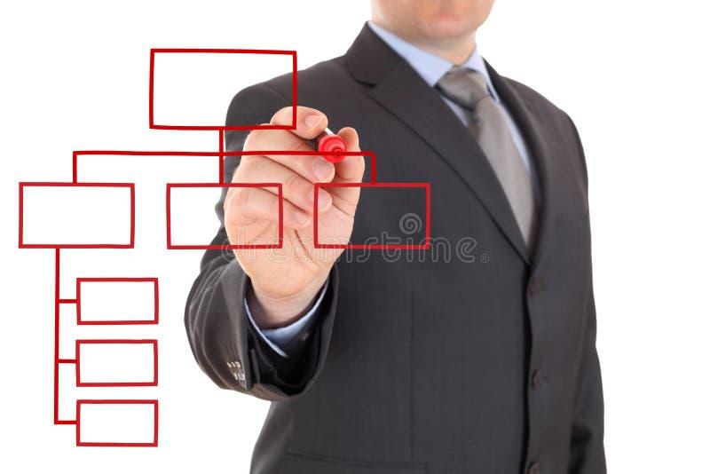 Organigrama del dibujo de la mano del hombre de negocios fotos de archivo libres de regalías
