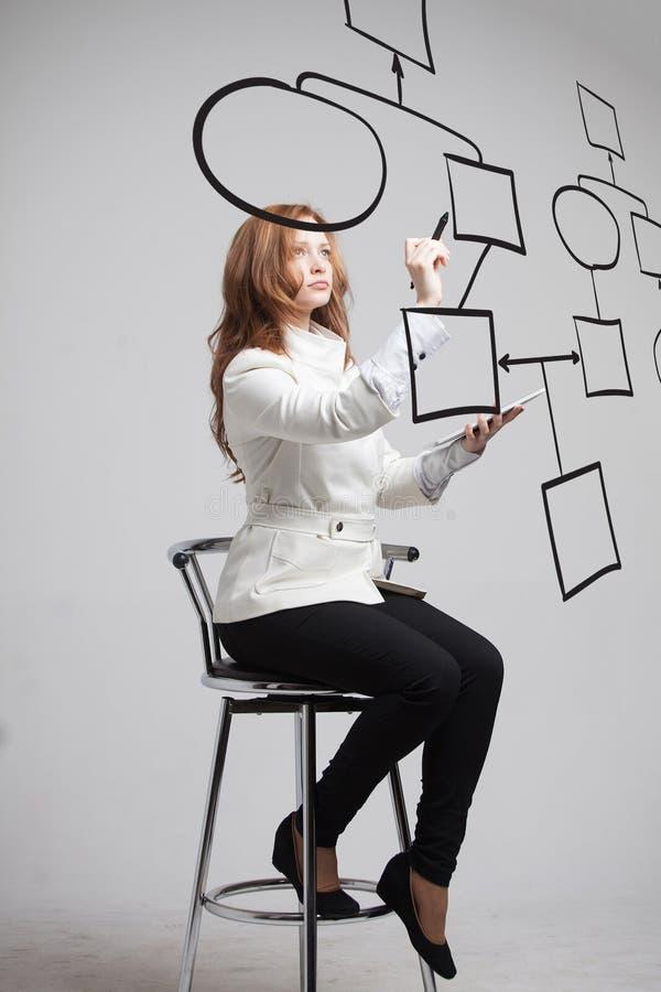 Organigrama del dibujo de la mujer, concepto del proceso de negocio foto de archivo libre de regalías