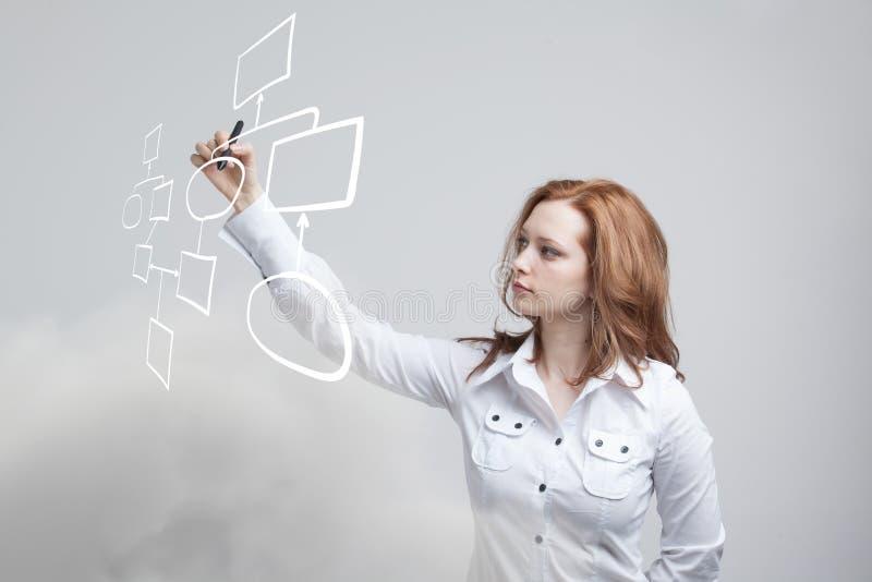 Organigrama del dibujo de la mujer, concepto del proceso de negocio fotografía de archivo