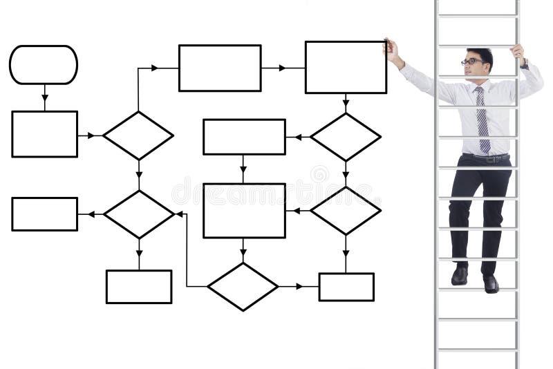 Organigrama del dibujo del hombre de negocios imagen de archivo